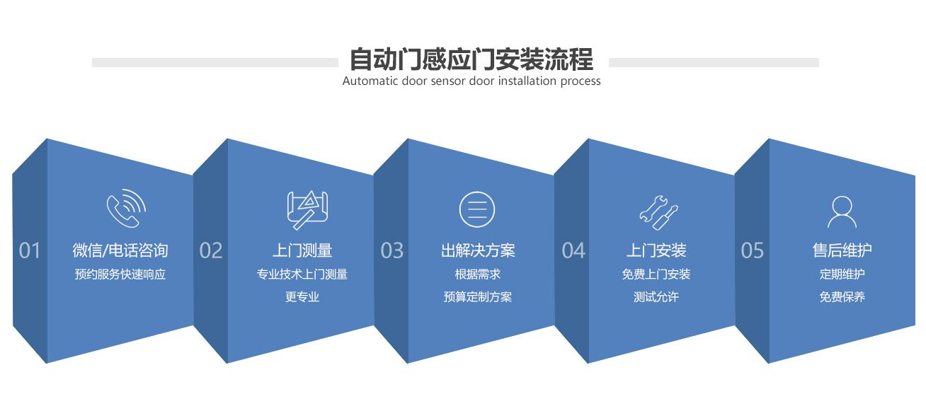 自动门感应门安装流程